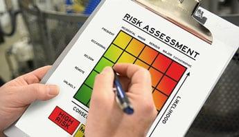 SQF Implementing: Risk Assessment